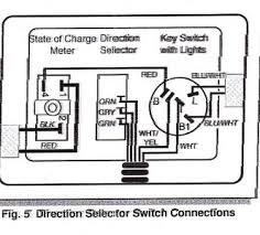 i have a 2002 ez go electric txt i was cleaning the starter EZ Go Gas Golf Cart Wiring Diagram full size image