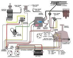 mercury wiring harness wiring all about wiring diagram Mercury Element at Mercurycar Wiring Diagram