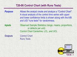 Ppt T20 06 Control Chart With Runs Tests Powerpoint