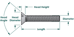 Slotted Screw Size Chart Machine Screws Slotted Flat Head Brass 10 24 X 1 4