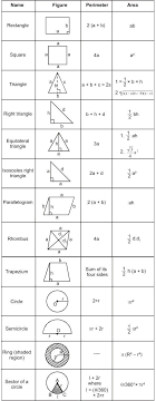 Geometry Formula Chart Geometry Formula Sheet Geometry Formulas Maths Solutions