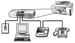 hp all in one or fax product troubleshooting fax transmission figure connecting multiple devices to a product three ports