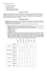 Amazing Resume Synonyms For Communicate Ideas Example Resume