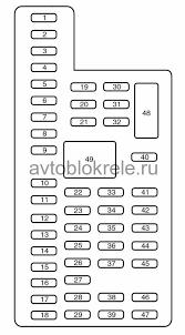 1998 ford f 150 fuse box diagram wiring diagram and fuse box diagram 1998 ford f150 4 2 fuse box diagram ford wiring diagrams regarding 1998