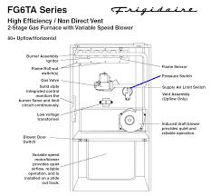 furnace pressure switch wiring diagram furnace my nordyne frigidaire furnace won t ignite and fire up on furnace pressure switch wiring diagram