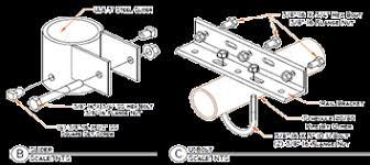 solar system design ground pole mount hardware