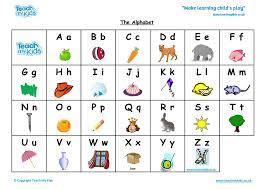 Alphabet Mat - TMK Education