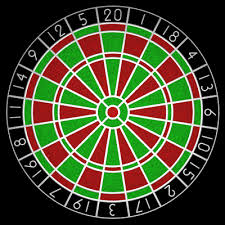 Darts Points Chart Rules For 301 Dart