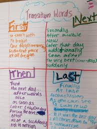 Narrative Writing Transition Words Anchor Chart Www