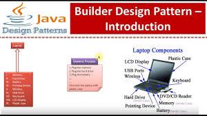Builder Design Pattern In Java Builder Design Pattern Introduction
