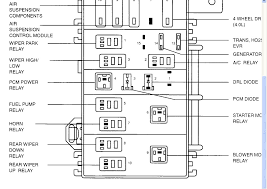 were is the fuel pump relay located on a ford explorer in the engine compartment battery junction box there are more fuses and relays graphic graphic