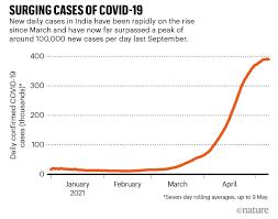 coronavirus variants are spreading in