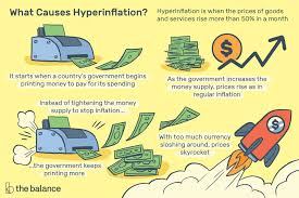 Tax Print 21 Useful Charts Hyperinflation Definition Causes Effects Examples