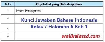 Check spelling or type a new query. Kunci Jawaban Bahasa Indonesia Kelas 7 Halaman 6 Bab 1 Wali Kelas Sd