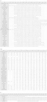 Aigle Rain Boots Size Chart Size Charts Customer Service