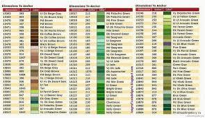 Dmc Floss Number Color Chart Yarn Color Conversion Chart Bedowntowndaytona Com
