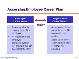 Career Assessment Template. Selfassessment Form Samples Free Sample ...