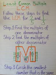 Least Common Multiple Lcm Anchor Chart Math Classroom