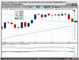How To Read Charts And Graphs For Stocks How To Read Stocks Graph Kozen Jasonkellyphoto Co