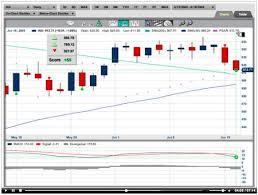 Reading Stock Charts How To Read Stocks Graph Kozen Jasonkellyphoto Co