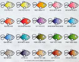 Copic Color Blending Chart My Favorite Copic Color Combos Yana Smakula