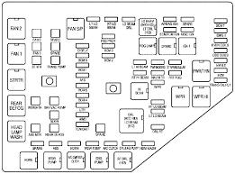 2007 hyundai entourage fuse box diagram location stereo wiring dodge full size of 2007 hyundai entourage alternator fuse location box diagram wiring on diagrams engine stereo