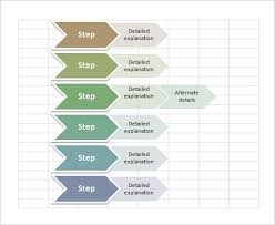 Organizational Chart Templates Free Free Flowchart Template Blank Flow Chart Template For Word Lavanc Org