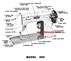 Jcpenney Sewing Machine Manual
