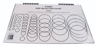 Image result for o'ring size chart