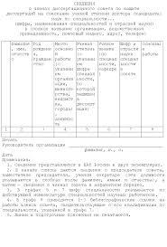 Волков Ю Г Диссертация Подготовка защита оформление  Приложение 2