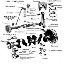 Курсовая работа Сборка двигателя ru Курсовая работа Сборка двигателя