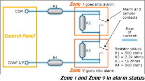 electrotechnology toolbox training tutorials tutorial  diagram showing a series circuit zones 1 and 9 in alarm status