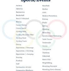list of summer olympics sports and events with regard to list of olympic sports