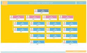 My Lahey Chart Org Login Elegant Elegant My Chart Org 59
