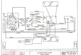 club car gas wiring diagram wiring diagram and hernes gas club car golf cart wiring diagram 1993 image about