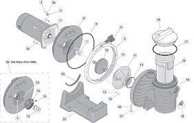 similiar sta rite well pump motor parts keywords sta rite pool pump parts diagram universal light fixture wedge parts
