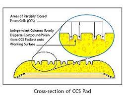 Ccs 6 5 Inch Foam Pads Lake Country Ccs Foam Pads Porter