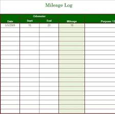 business mileage tracker jpg mileage tracker business mileage tracker how to organize your