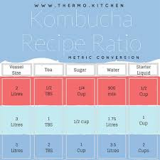 Kombucha Recipe Chart Australian Metric Us Imperial