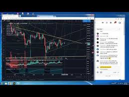 Altcoin Charts Bitcoin Price Live Free Altcoin Charts Part 03