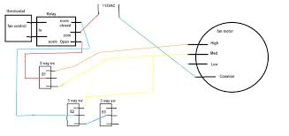 furnace fan wiring wiring diagram \u2022 carrier furnace blower motor wiring diagram furnace blower wiring wiring diagrams rh katagiri co furnace booster fan wiring furnace blower wiring schematic