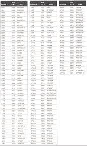 Champion Spark Plug Reference Chart Champion 794 C61yc 14mm Racing Spark Plug Right Ngk Plugs