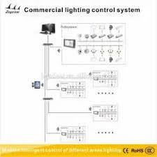 dmx lighting control wiring diagram images lighting control panel dmx lighting control wiring diagram commercial lighting commercial lighting control systems