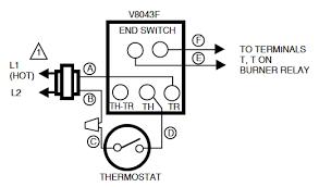 honeywell v8043f wiring diagram wiring diagram basic the final ecobee smattershoneywell v8043f zone valve wiring