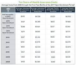 They are just tarnishing name of a good company. Find Affordable Health Insurance In Florida