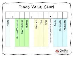 Thousands Chart Worksheet 29 Proper Place Value Chart Through Millions