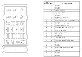 ford e150 fuse diagram wiring diagram sample 2006 ford e150 fuse diagram wiring diagrams value 99 ford e150 fuse diagram 2001 ford e150