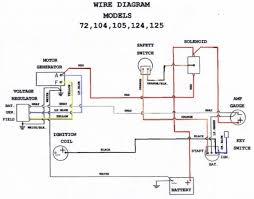 international cub cadet wiring diagram schema wiring diagram cub cadet 73 wiring diagram wiring diagram datasource international cub cadet 107 wiring diagram cub cadet