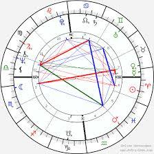 Eric Clapton Birth Chart Horoscope Date Of Birth Astro
