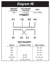 acme transformers wiring diagrams 480v to 120v transformer wiring diagram at Wiring A Transformer Diagram
